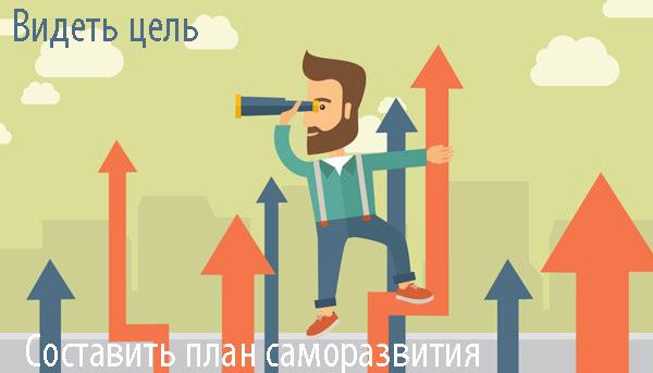 начать саморазвитие: определим цель и составим план